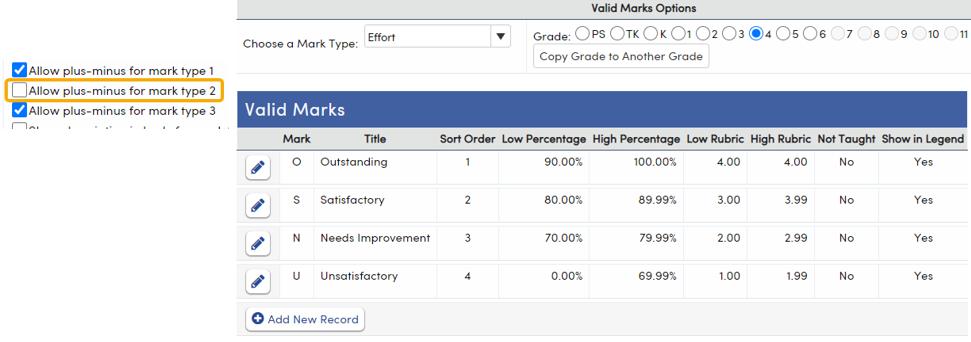 Standards Based Options - Valid Marks tab - No plus-minus example