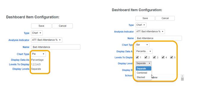 Dashboard Item Configuration Chart Type screenshot