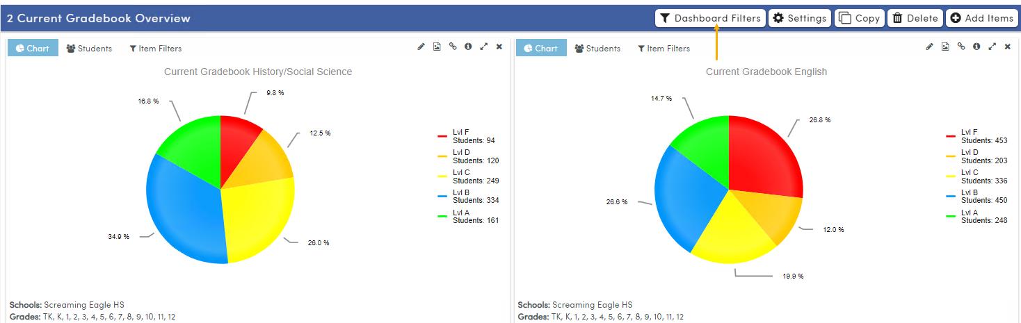 Dashboard Filters screenshot