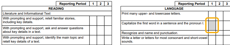 Standards Based Report Card - Applies to terms for term 1 unchecked example
