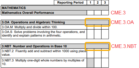 Report Card - example of Apply to terms still selected when grades not reported for a standard