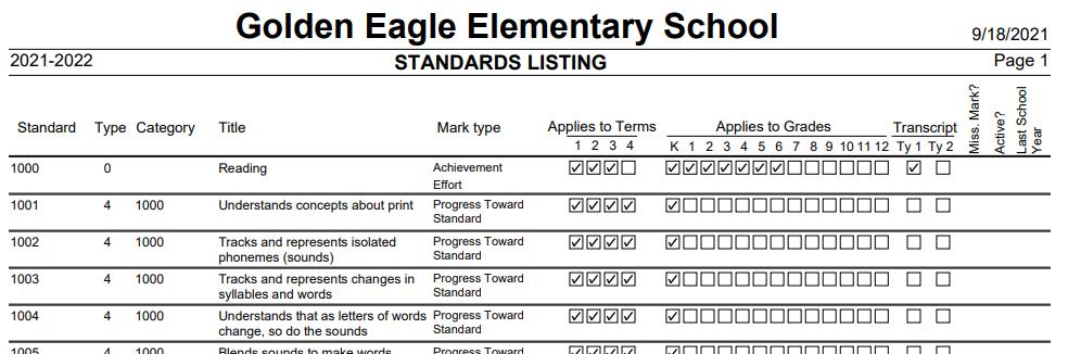 Standards Based Standards report