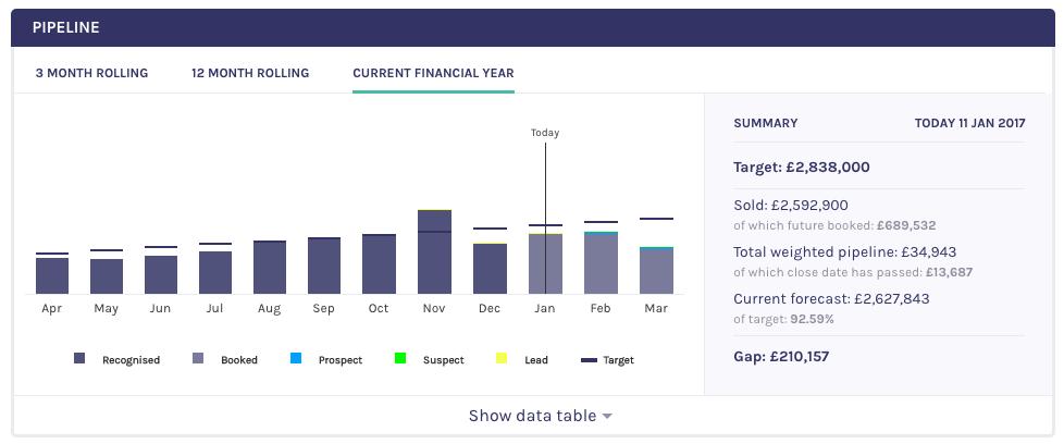 Data_table_pipeline