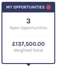 My_opportunities_widget