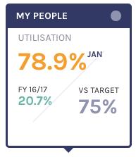 My_people_widget