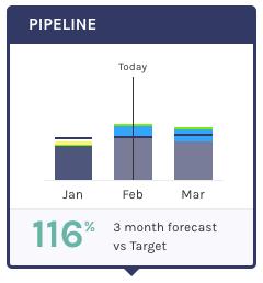 Pipeline_widget