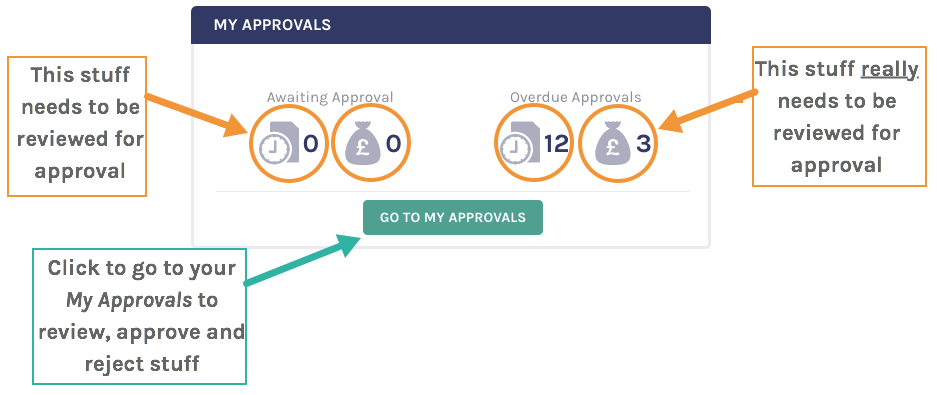 My_approvals