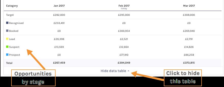 Pipeline_data_table