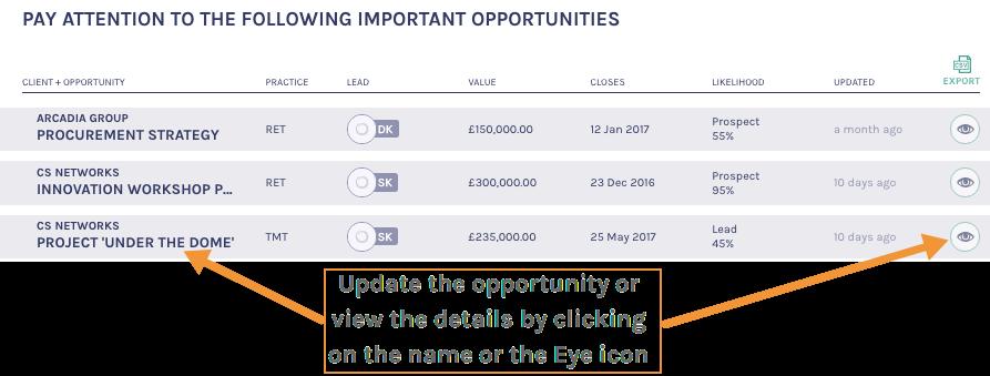 Opportunities_list