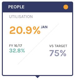 People_widget