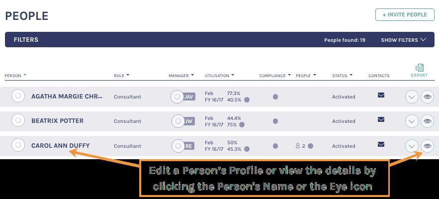 People_list