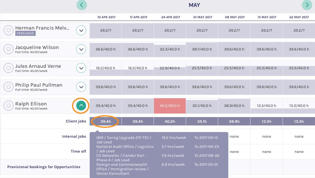 breakdown_schedule
