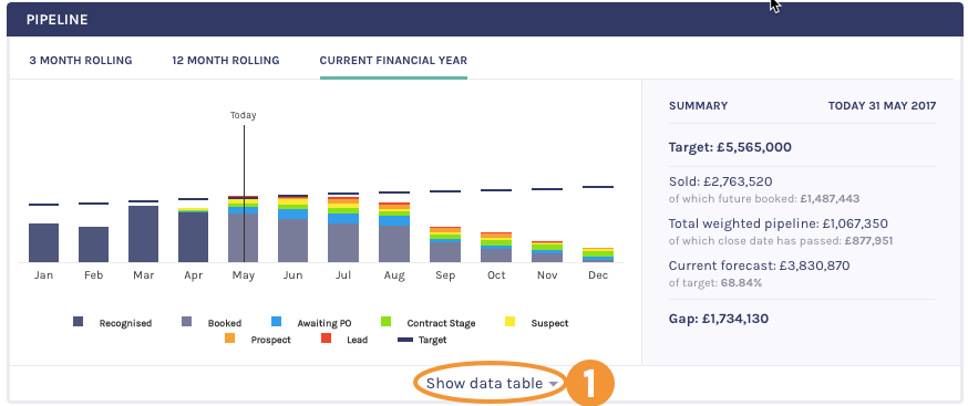 show_data_table_1