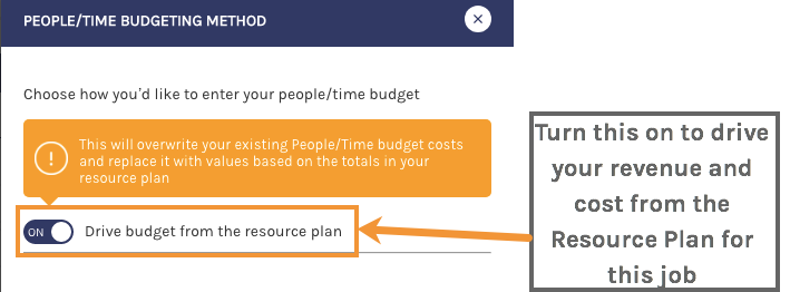 drive_budgets_RP