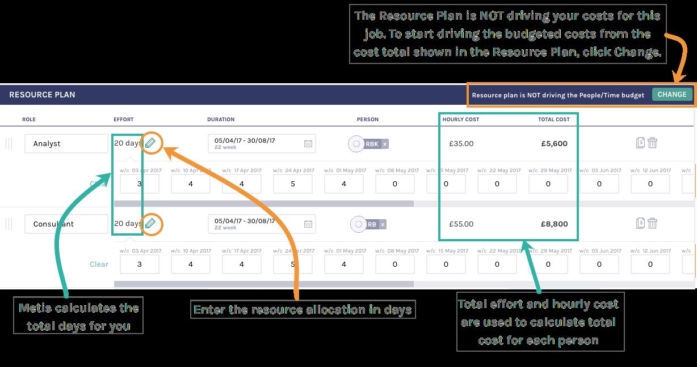 Fixed_price_resaource_plan