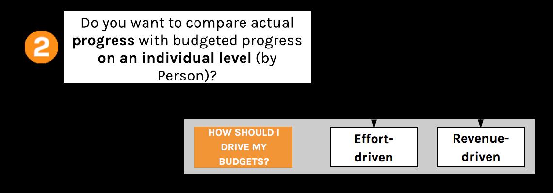 budget_decider