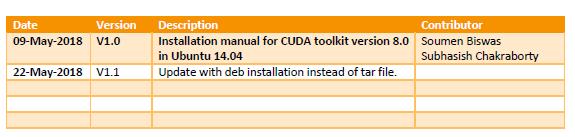 Installation Guide for CUDA on Ubuntu 14 04 LTS : SOLUTION CENTER