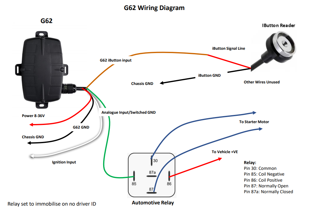 see attached wiring diagram showing connections for an ibutton reader and  automotive relay for immobilisation