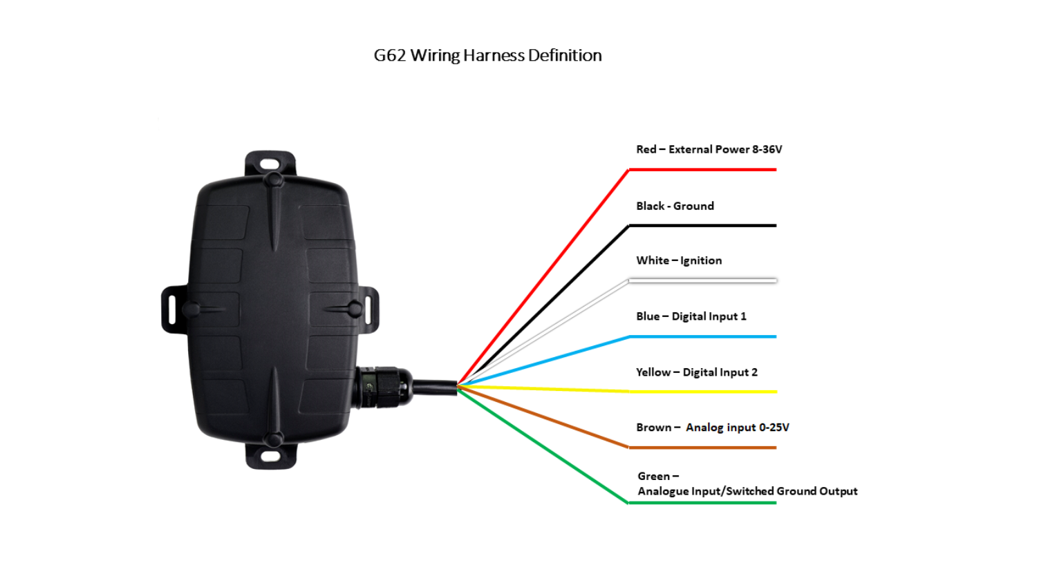 Brilliant G62 Lorawan Wiring Harness Diagram Digital Matter Support Wiring Digital Resources Arguphilshebarightsorg