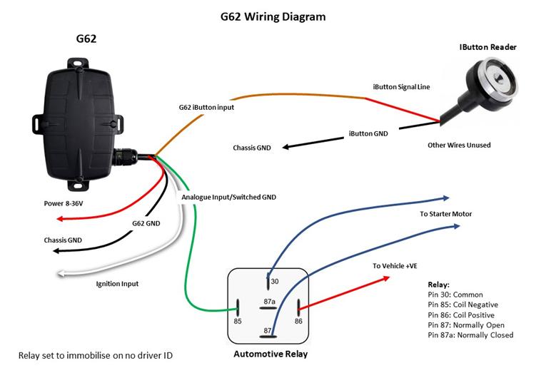 g62 installation guide   digital matter support