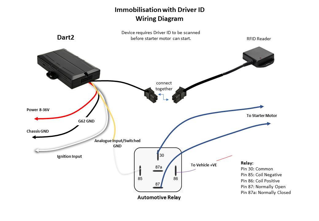Dart Wiring Diagrams : Digital Matter Support