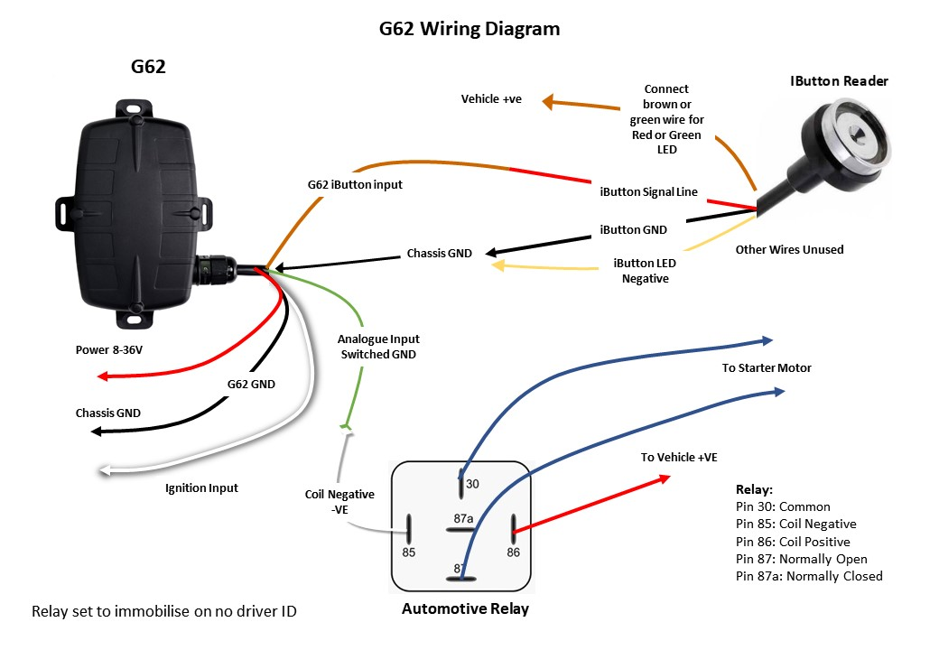 G62 Wiring Diagrams   Digital Matter Support
