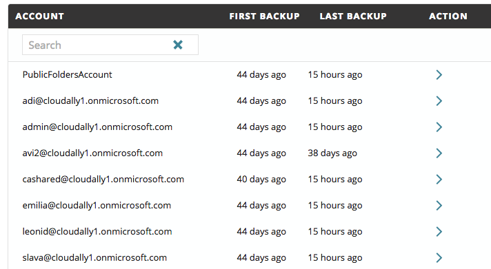 Restoring and Downloading Office 365 Backup Data6-1