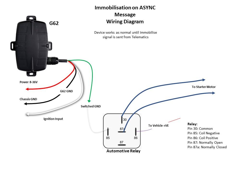 G62 Wiring Diagrams   Digital Matter Support