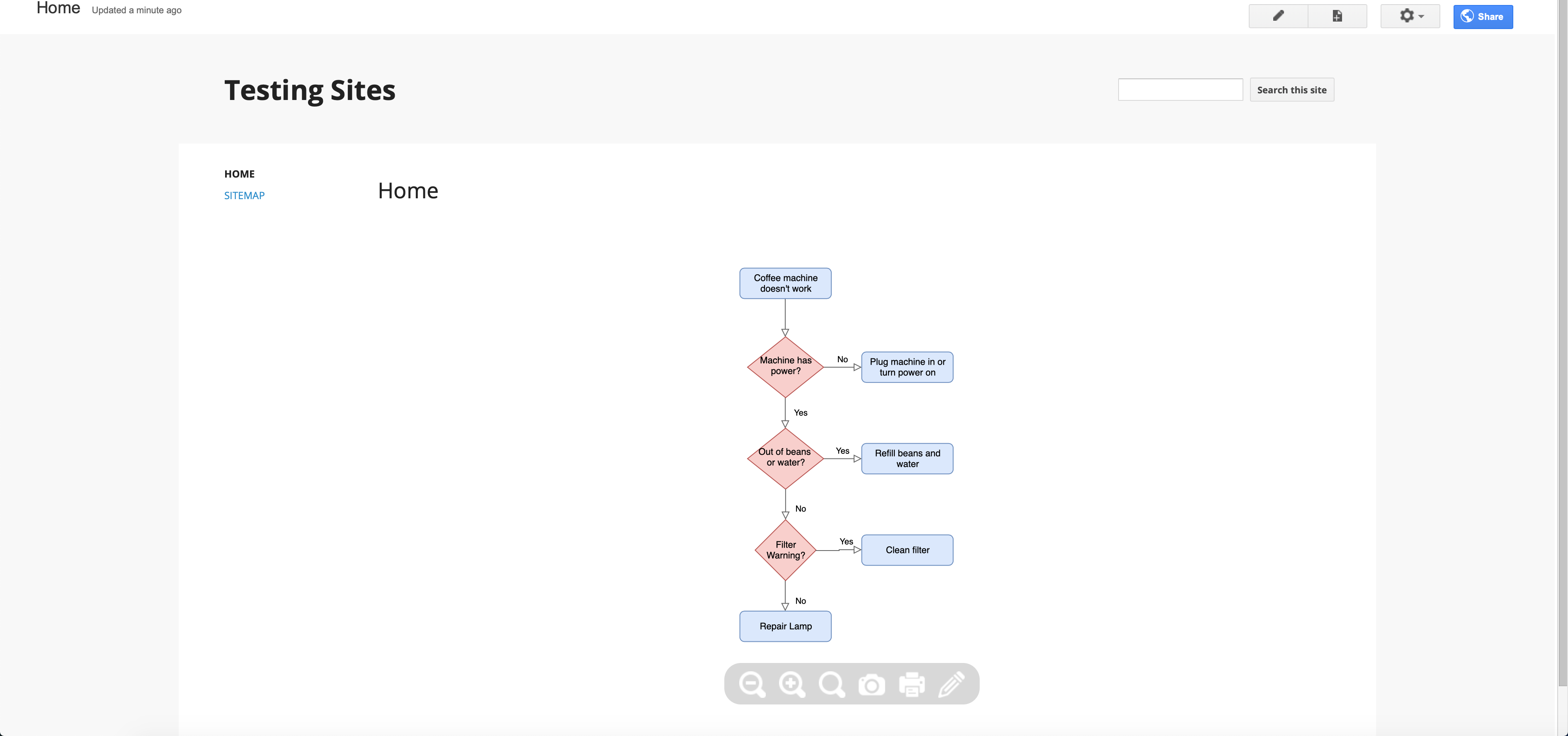 Generate Code To Embed A Diagram In A Webpage Draw Io Helpdesk