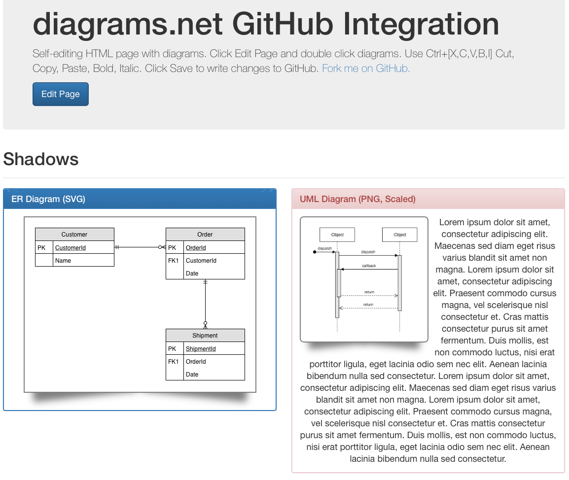 Embed A Diagram In Github Markdown Draw Io Helpdesk