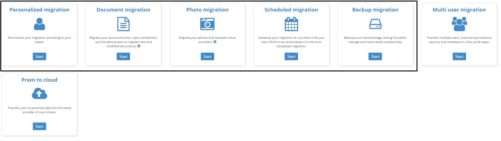 Cloudsfer: Migrating using Backblaze B2 : Cloudsfer Support