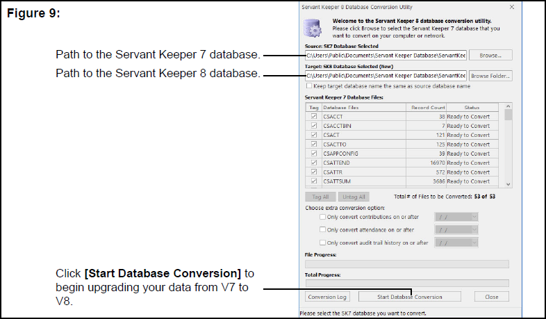 Servant Keeper 8 Database Conversion Utility
