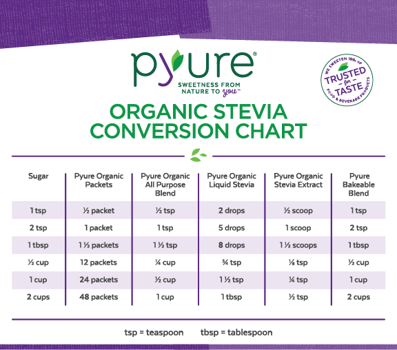 Pyure organic stevia conversion chart thm pinterest stevia