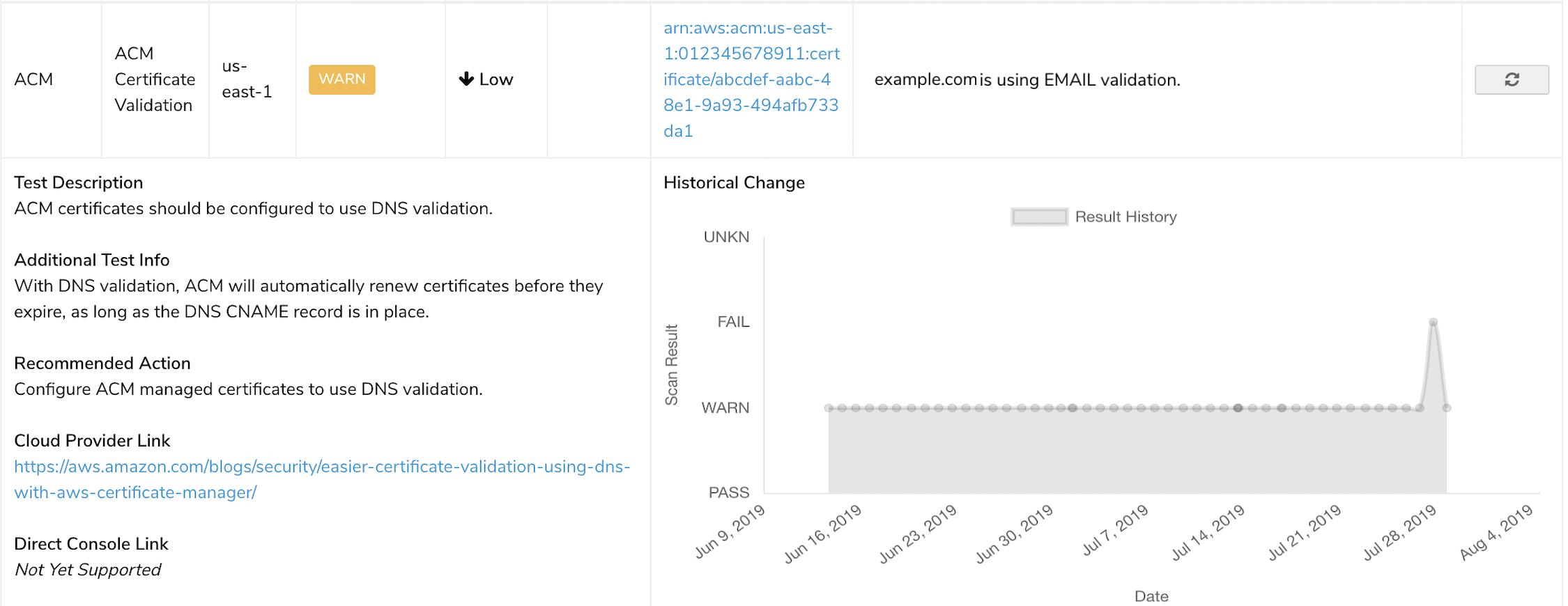 Seeing Historical Results for CloudSploit Findings : CloudSploit