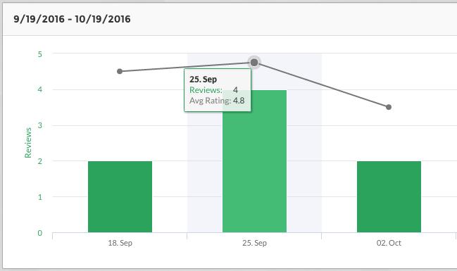 Screen%20Shot%202016-10-19%20at%2010.57.09%20AM.png
