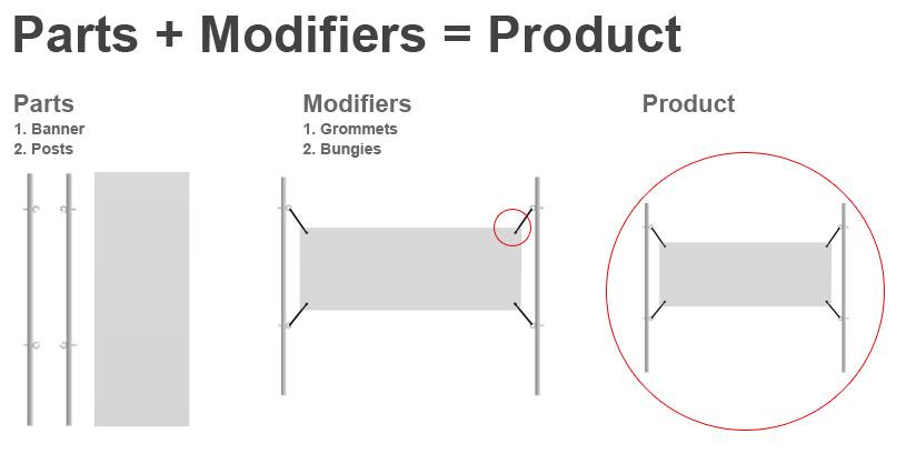 Modifier.jpg