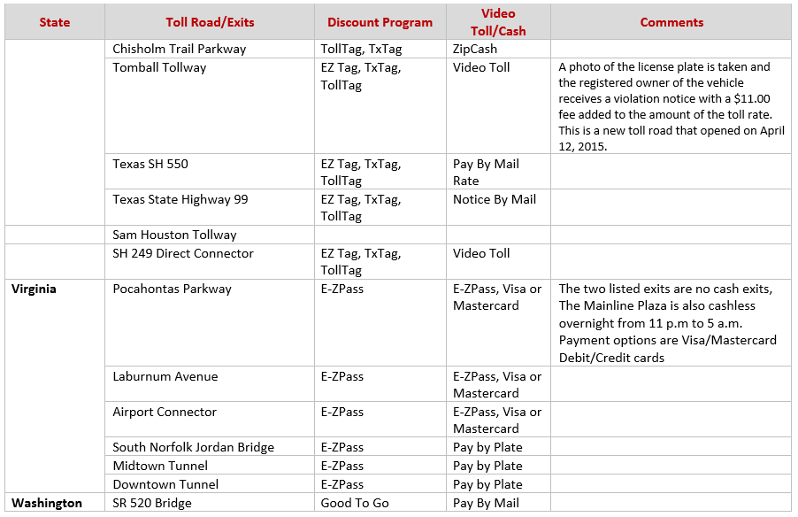 Toll Roads Requiring Electronic Payment : PC*MILER