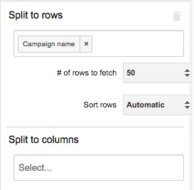 Example of the Split by Rows option set to find the campaign name