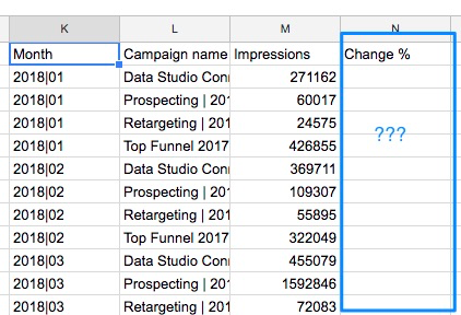Example showing that the 'Change %' column for the comparison is blank when splitting the query by a date/time dimension