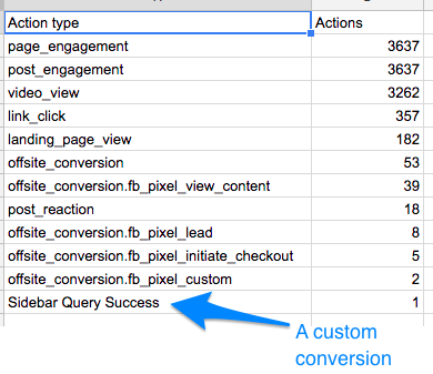 How to Query for Facebook Ads Custom Conversions