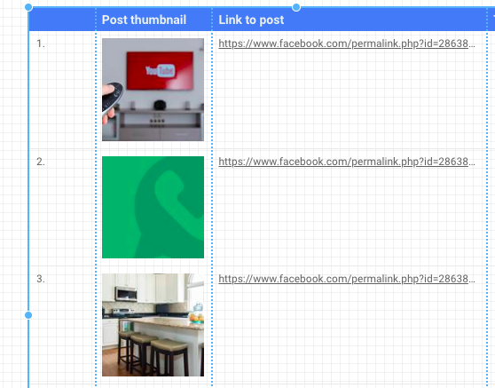 Example screenshot of the post thumbnails now properly rendering as images.