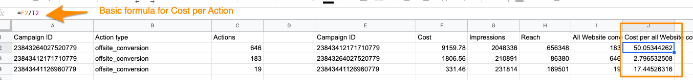 Example in Google Sheets for how to set up the Cost Per Action formula