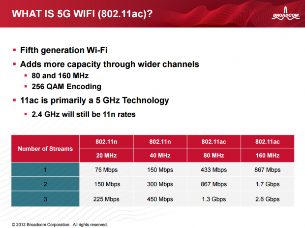 Image result for 5ghz wifi