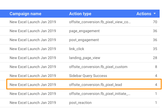 """Alternative example showing how to get the """"Leads"""" result with the action type instead."""