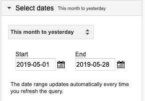 Example configuration for the date range, which determines which posts are fetched, based on their created dates.