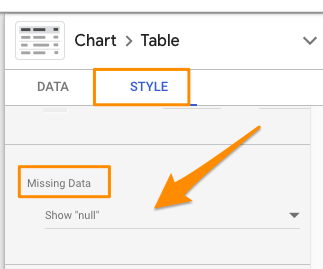 "Orange box highlights ""Missing Data"" section of the STYLE tab, which has a drop-down to define how no data is displayed"
