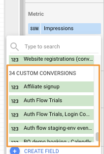 "Orange box highlights the ""Custom Conversion"" section of the metrics, showing all available custom conversion events set for that account"