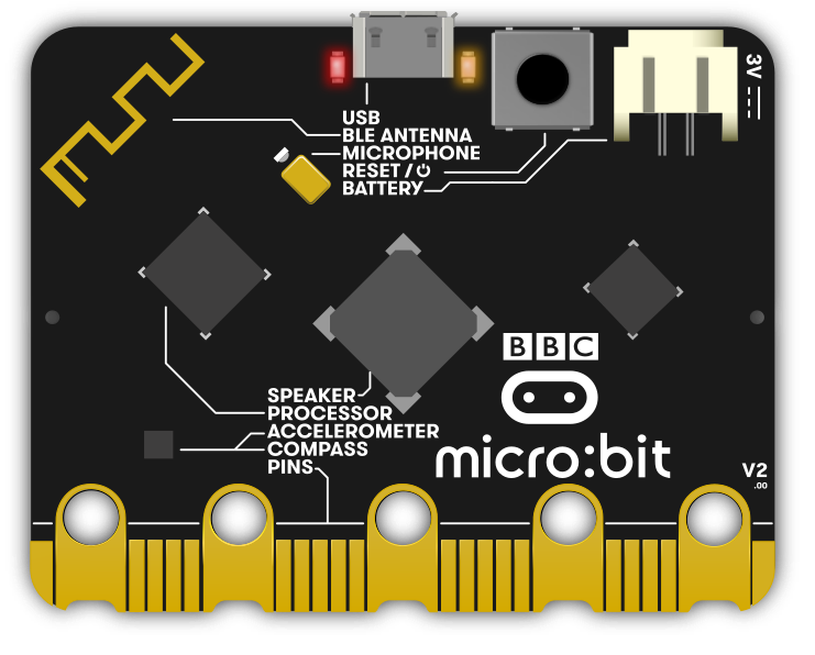 micro:bit version 2