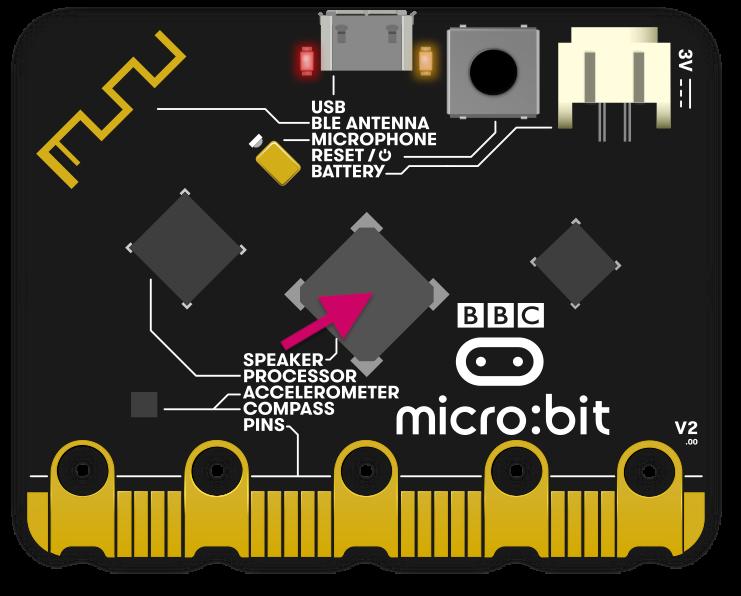 speaker location on the micro:bit