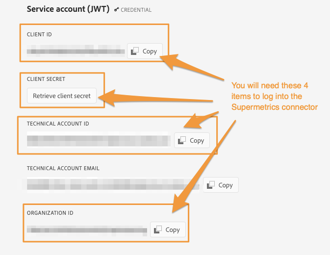 Orange arrows point to the four objects needed for login - the Client ID, the Client Secret, the Technical Account ID and the Organization ID. All four are necessary to have ready to use in the next steps